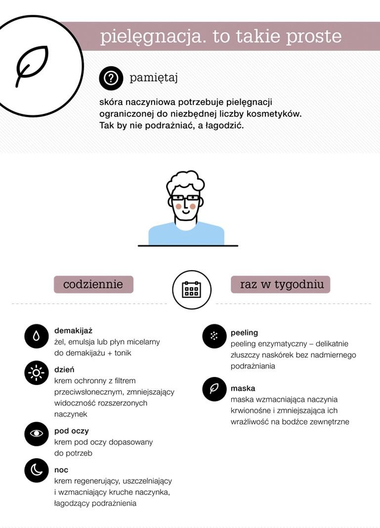 pielęgnacja skóry naczyniowej - infografika