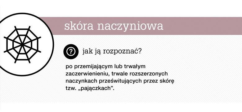 Skóra naczyniowa - infografika