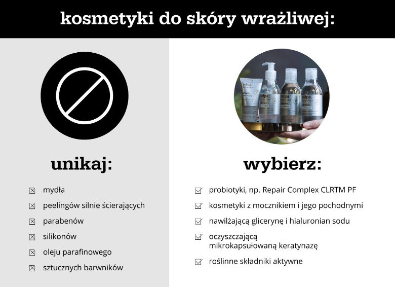 Kosmetyki do skóry wrażliwej, reaktywnej i z ubogim mikrobiomem
