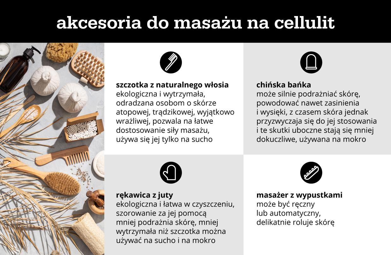 Akcesoria do masażu na cellulit - infografika