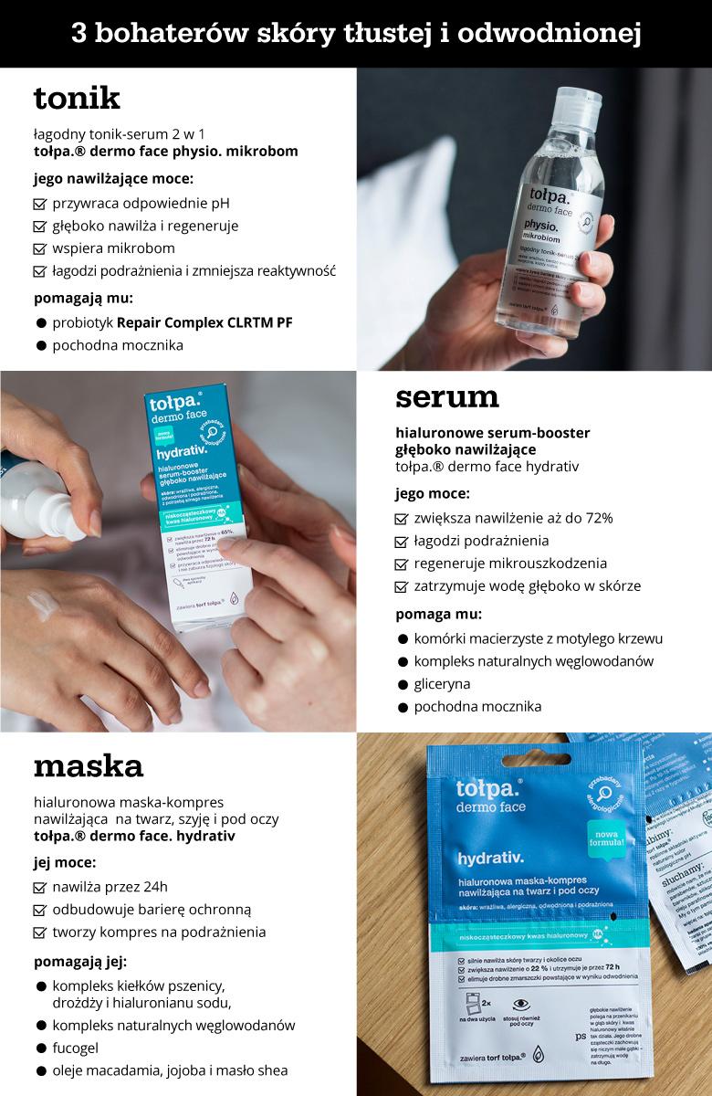 Kosmetyki nawilżające do skóry tłustej - infografika
