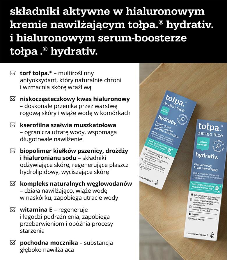 Składniki aktywne w hialuronowym kremie nawilżającym tołpa.® hydrativ i hialuronowym serum-boosterze tołpa .® hydrativ - infografika