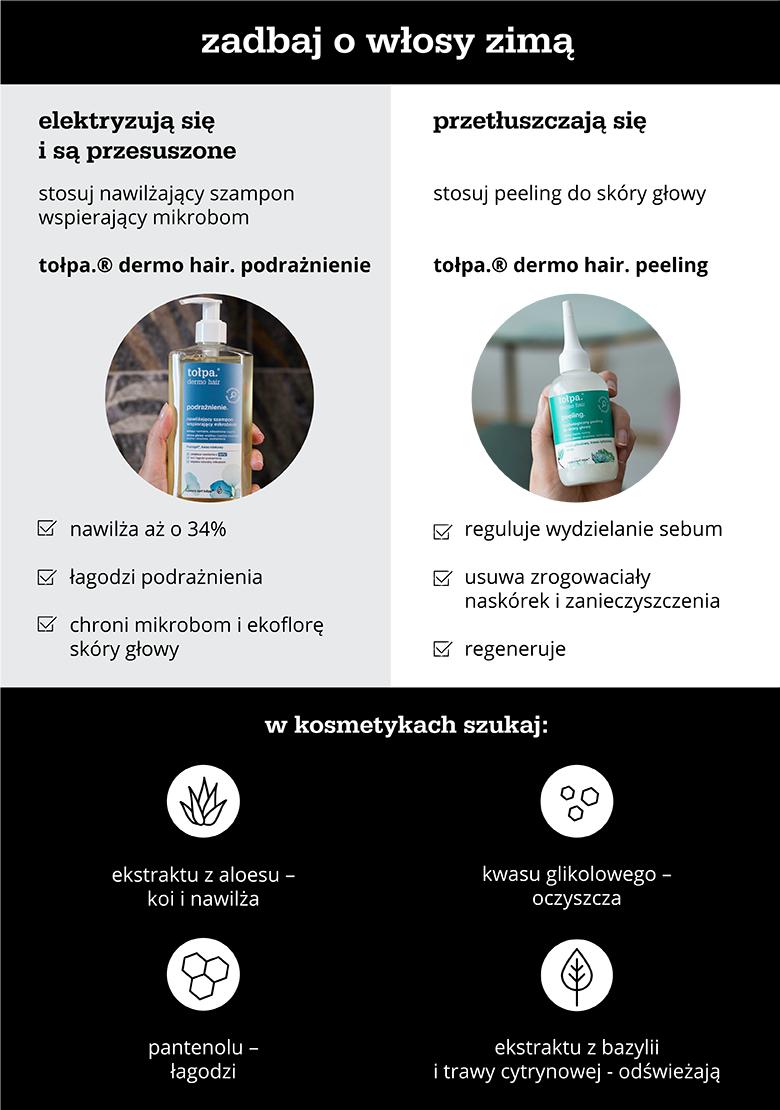 Zadbaj o włosy zimą - infografika